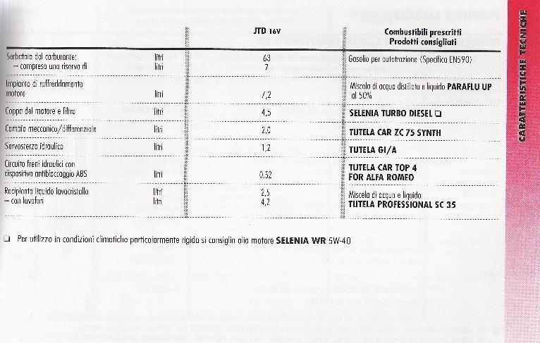 GT-Rifornimenti_02.jpg